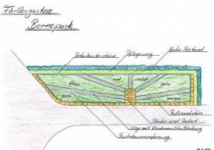 Planung des Färbergartens im August 2012